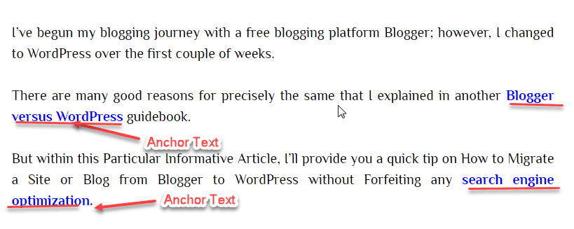 Specific Anchor Text of Backlinks