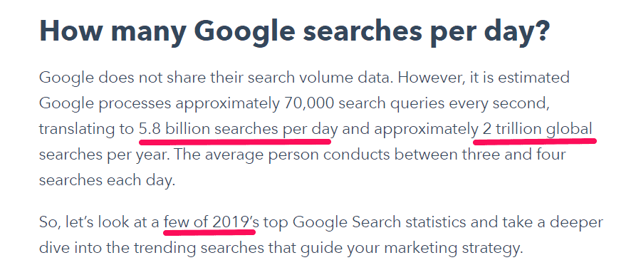 number of searches